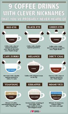9 coffee drinks