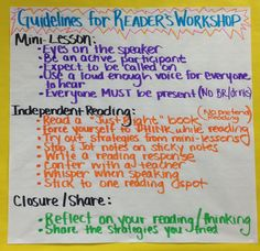 Launching Reader's Workshop {Guidelines Expectations} Anchor Chart... from Eat Teach Love Laugh (blog)