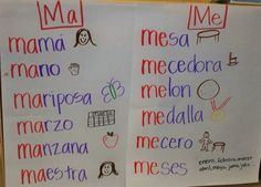 PK Classroom - Syllable Anchor Charts