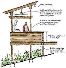 Designing a Grilling Station - Fine Homebuilding Article