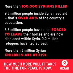 The numbers generated by the ongoing conflict in Syria are truly shocking. This Saturday, 9 December, will be the 1000th day of the conflict in Syria. In that time, over 100,000 people have lost their lives. More than 2 million Syrians have fled. The killing must stop. Time for a #ceasefire and the Geneva II peace talks. http://oxf.am/wTp