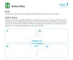 Envision the ideal rollout for your 1-to-1 program and drive your plan into actionable first steps.