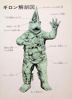 Guiron Anatomical iIlustration via pinktentacle #Monster #Guiron