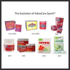 Check out how AdvoCare Spark® has changed over the years!