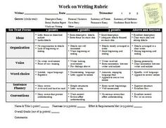 Work on Writing Rubric Great for the Daily 5