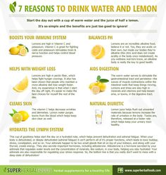 Seven Reasons to drink water and lemon