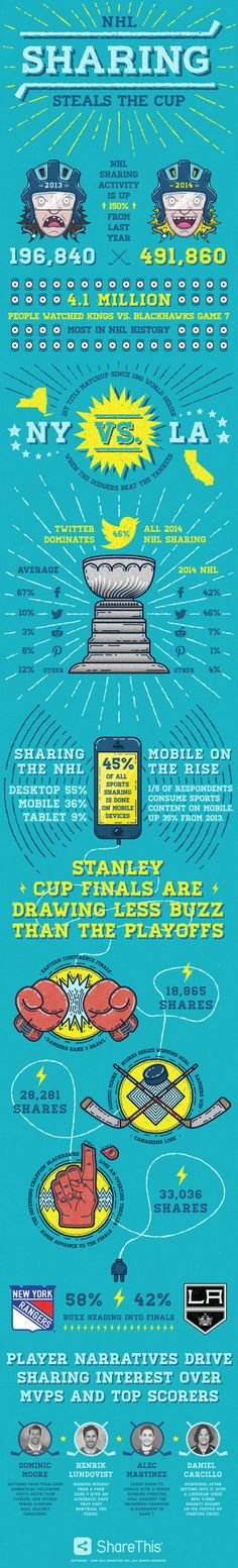 NHL Sharing Steals The Cup by Joseph Shields, via Behance