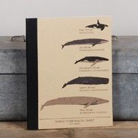 Whale Recycled Paper Journal