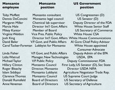 LOOK WHO IS IN THIS LIST!!!!! This week Vladimir Putin said he has had enough as well. He threatened the US that things need to change and Monsanto needs to stop. (Pinner said:) I compiled a list of current and past employees of this company and their relationship to the US Government. If this doesn't SCREAM corruption i don't know what will? Please share this!!!!