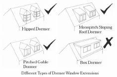 Dormer ideas diff type, attic dormer, dream, dormer idea, dormer windows, hous, bedroom