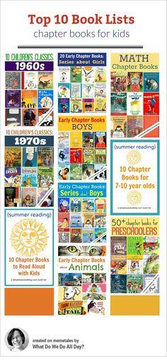 Top children's book lists chosen by readers.