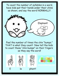 This is a great trick for teaching children to identify and count syllables in words!  #ece  #kindergarten  #firstgrade