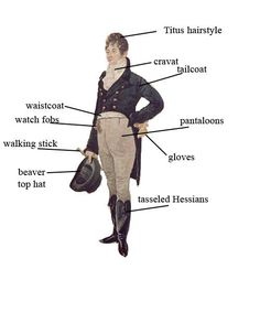 Tailcoat, men's Regency fashion