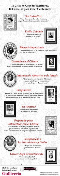 10 citas de escritores para crear contenidos #infografia #infographic #quotes