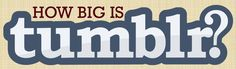 How Big is Tumblr? [infographic] via @SocialMediaLond #smlondon