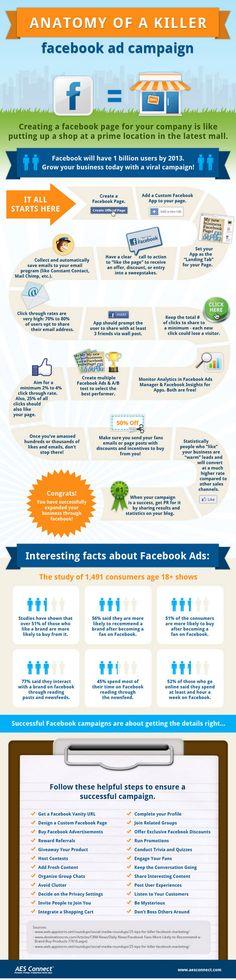 Anatomy of a Killer Facebook Ad Campaign