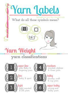crochet | Tumblr - yarn weights on yarn labels