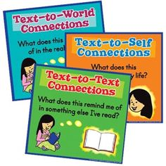 connect poster, literaci, write idea, school stuff, read, ela, text connect, posters, making connections