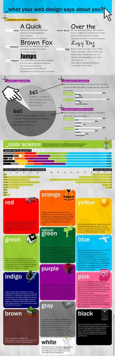 infographic - what your web design says about you?
