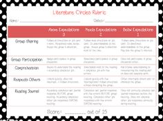 Literacy Coaching in Progress: CCSS Literature Circles Rubric