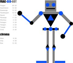 E is for Explore!: Frac-Geo-Bot (Fractions, Geometry, Robot)