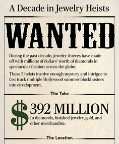 A Decade in Diamond Jewelry Heists