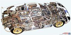 ford gt40mkII-Copyright james allington
