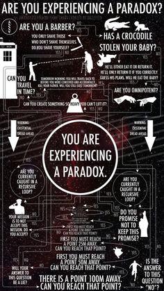 Paradox anyone?