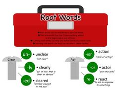 Speech Therapy Toolbox: Prefixes, Suffixes, Root Words.