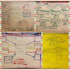 Multi-flow Maps, flow maps in social studies