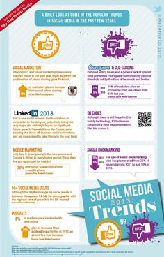 Are you wondering which social media trends are here to stay?  Do you question where you should be spending your time when it comes to social media for business? #SocialMedia http://topdogsocialmedia.com/social-media-trends-2013/
