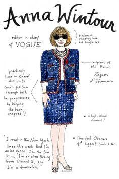 Fashion editors get the doodle treatment! Illustrations by Joana Avillez. Anna Wintour. Illustration.