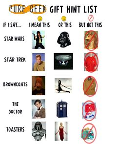 Geek gift hints LOL