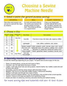 A guide for choosing sewing machine needles