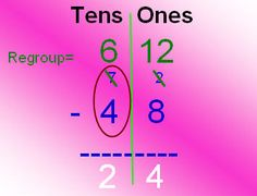 Regrouping (Borrowing) in 2Digit Subtraction