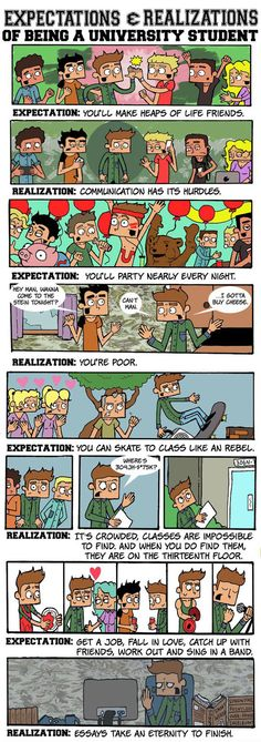 College expectations vs. Reality.