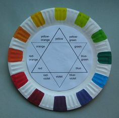 color wheels- beginning of the year project