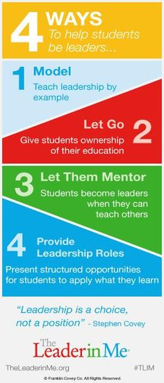 Four ways teachers can help students be leaders VİA THE LEADER IN ME
