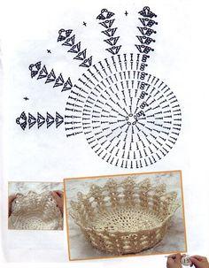 Patrones para Crochet: Frutero de Crochet Patron