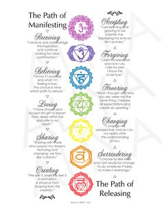 Chakra Affirmations chakra affirmations, reiki, posit quot, posit energi, manifest, path, inspir, chakra chart, spiritu learn