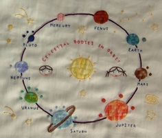 The Planets Embroidery Pattern. $3.50, via Etsy.