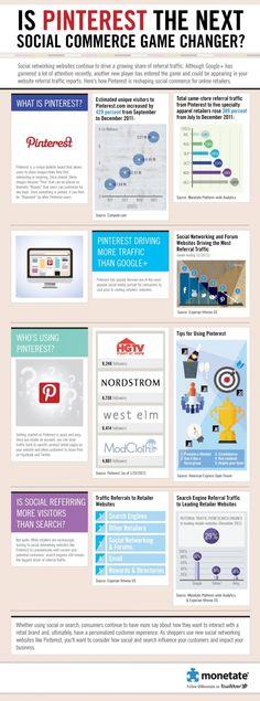 Nice Retail focused Pinterest Infographic...  Marketing On Pinterest w/ Jason Miles