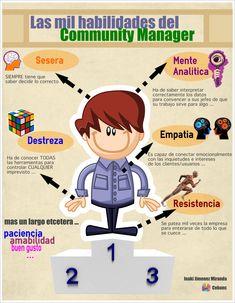 Las mil habilidades del Community Manager (humor)