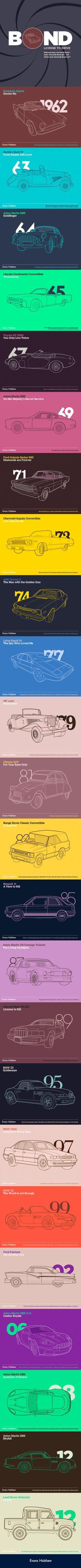 An illustrated history of James Bond's cars drive, art, james bond, automobil, bond car, 007, infographic illustration, design, jame bond