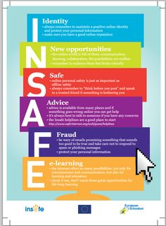 Digital Citizenship  internet Safety Poster via Educational Technology and Mobile Learning