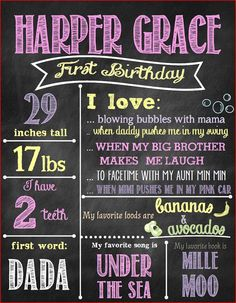 First Birthday Chalkboard Poster/ Digital by NansCakesandCreation