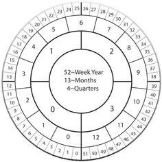 A perpetual calendar