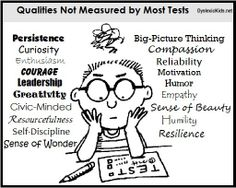 Qualities not measured by tests