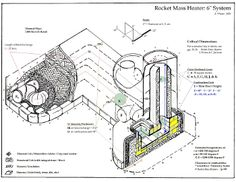 Very good illustration of rocket stove. Something like this could be used to heat the greenhouse in the winter.