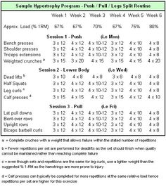 These sample weight training programs are designed to develop increased muscle mass and lean weight